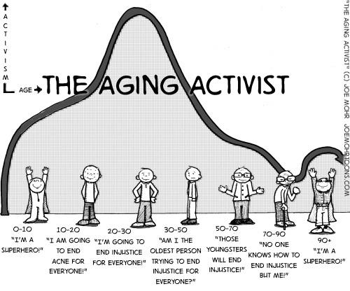aging_activist_meanjoegreen
